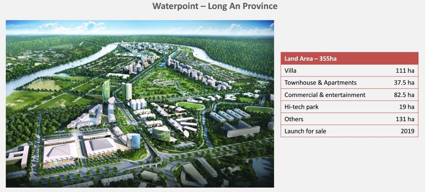 Dự án nhà phố shophouse Waterpoint Nam Long